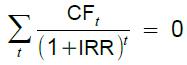 Rovnice pro výpočet vnitřního výnosového procenta - IRR