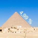 Modrá pyramida zlevňuje Rychloúvěr