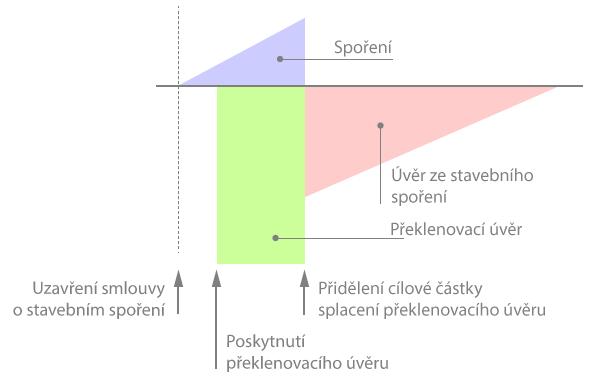 Online pujcky bez registru uherský ostroh csfd